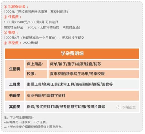 重点联考班——北京李靖美术培训画室7