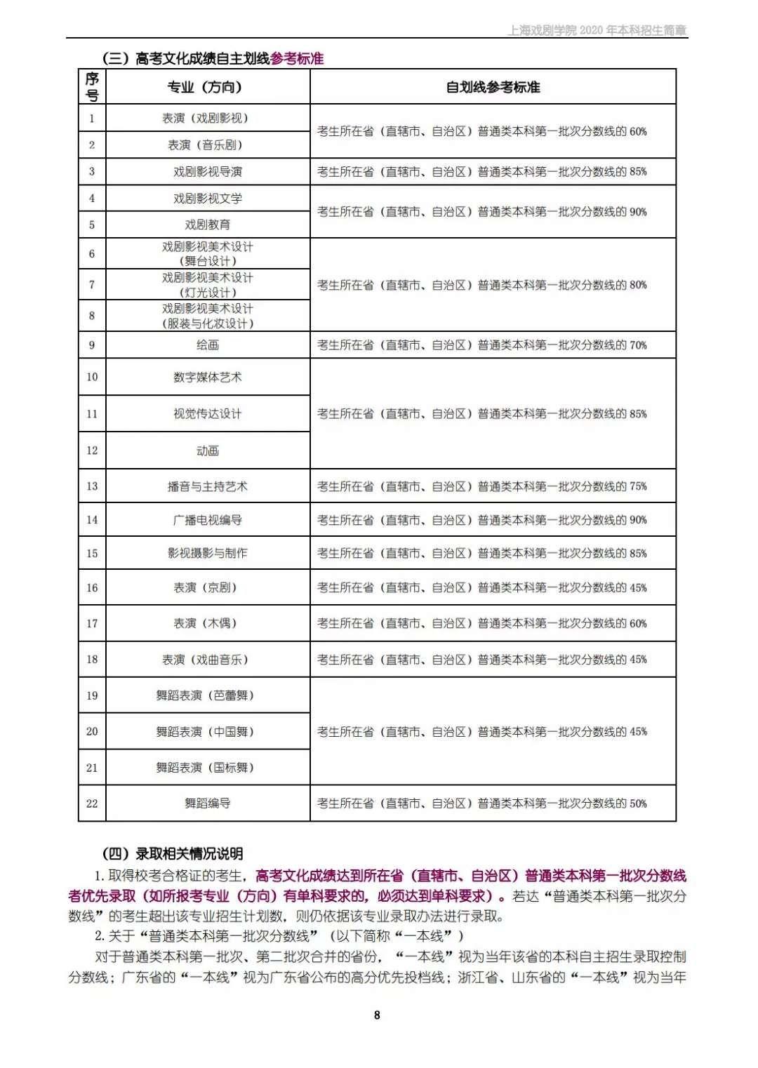 2020年各大艺术学院,北京画室,北京美术培训,04