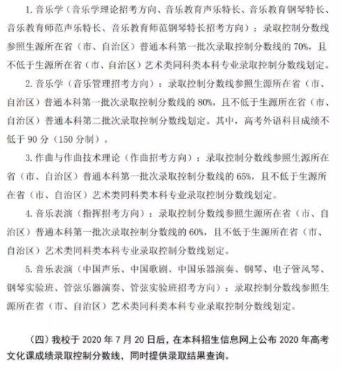 2020年各大艺术学院,北京画室,北京美术培训,10