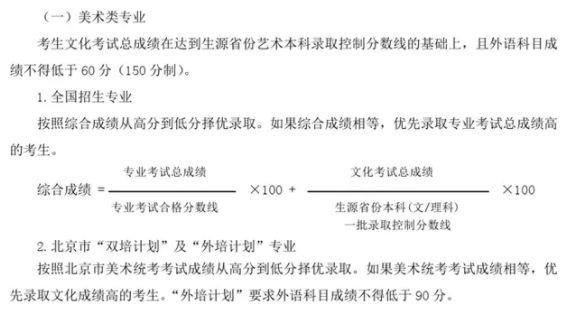 2020年各大艺术学院,北京画室,北京美术培训,32