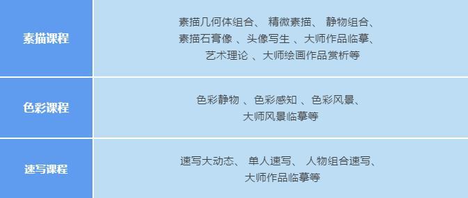 北京画室寒假班美术培训,10