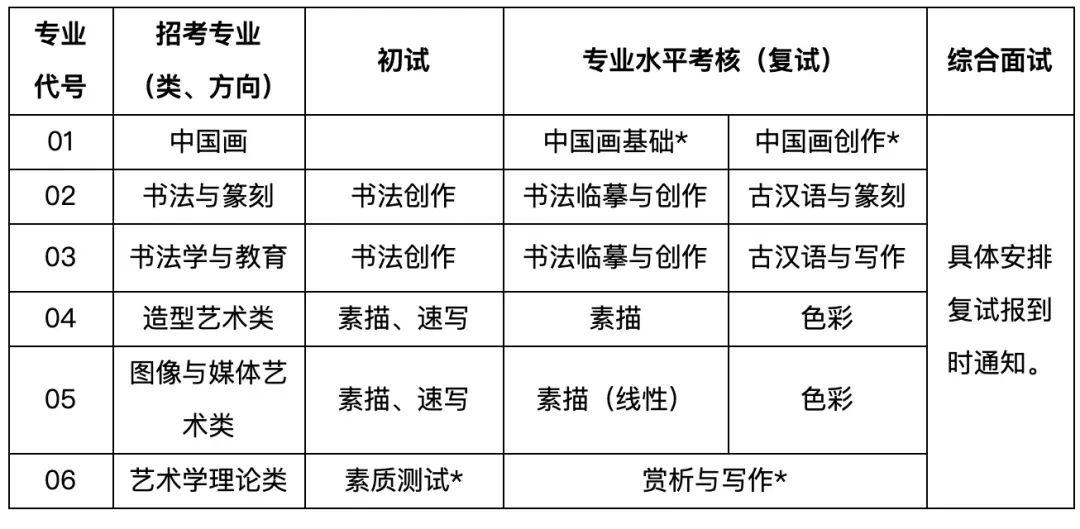 """中国美术学院2021年""""三位一体""""综合评价招生章程"""